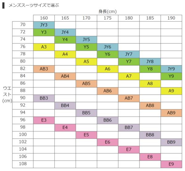 イオンメンズスーツサイズ表